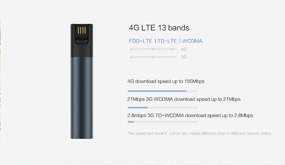 ZMI 4G Portable WiFi Router & Power Bank 10000mAh (Full Netcom Edition)
